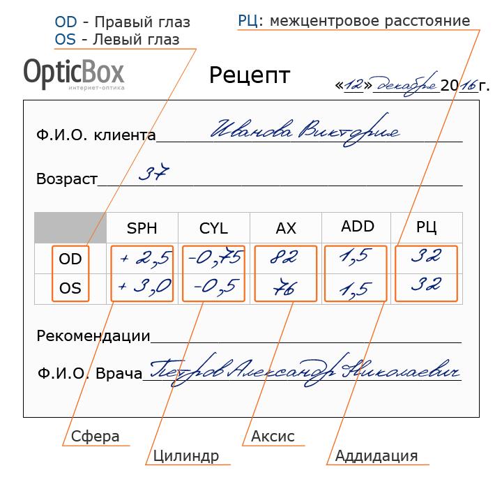 Как прочитать рецепт на линзы  - Интернет магазин оптики. OpticBox f2c714c375236
